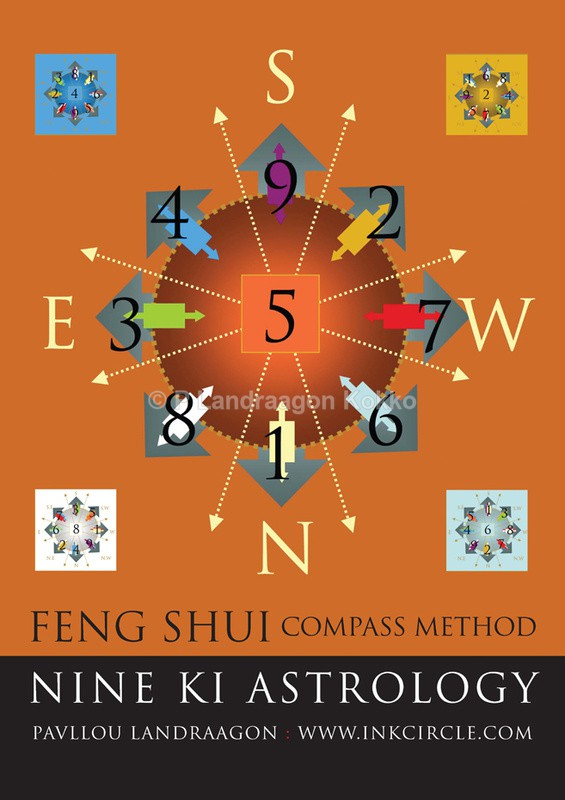 Promotional Card Feng Shui (front) - Design