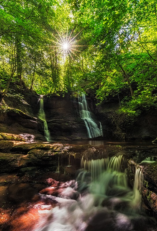 Brecon Beacons Waterfall | Wales Photography Location